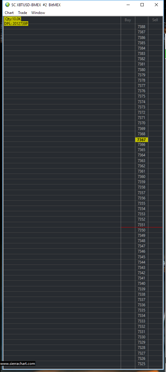 Bitmex stopped realtime data  - Support Board - Sierra Chart