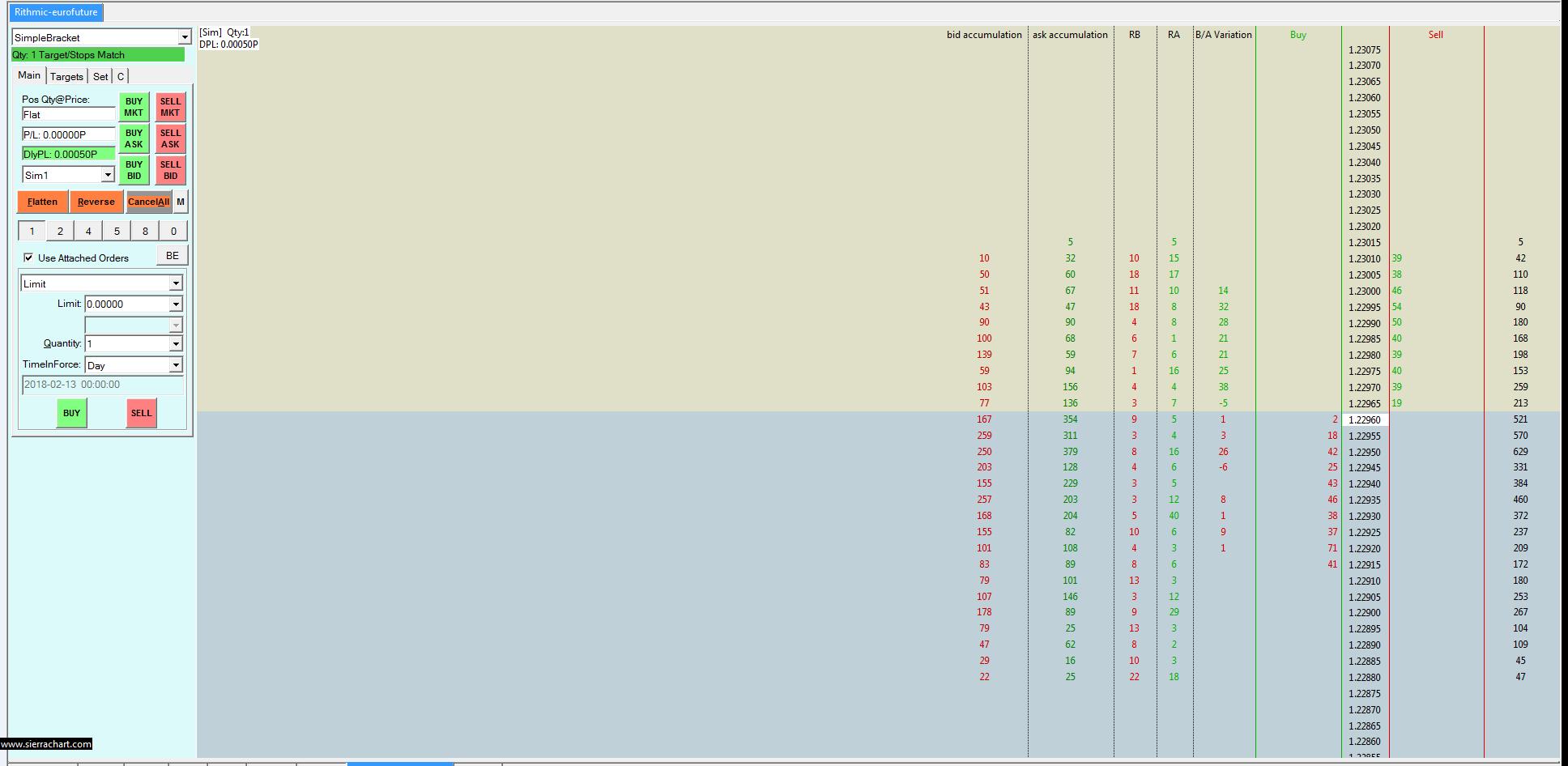 DOM Depth - Support Board - Sierra Chart