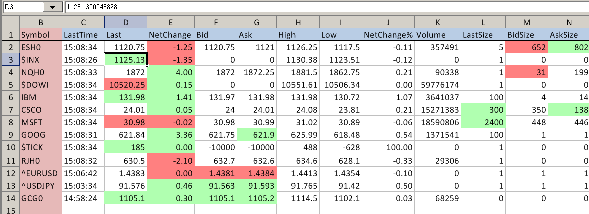 Free spreadsheet for downloading of Stock Quotes to Excel