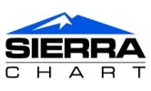 Sierra Chart - Financial Market Charting and Trading Software
