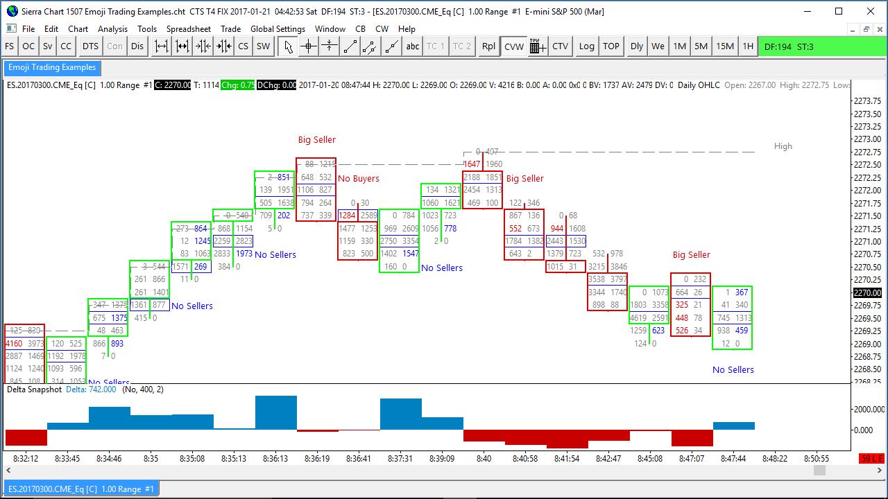 30x Free Order Flow Indicators   Support Board   Sierra Chart