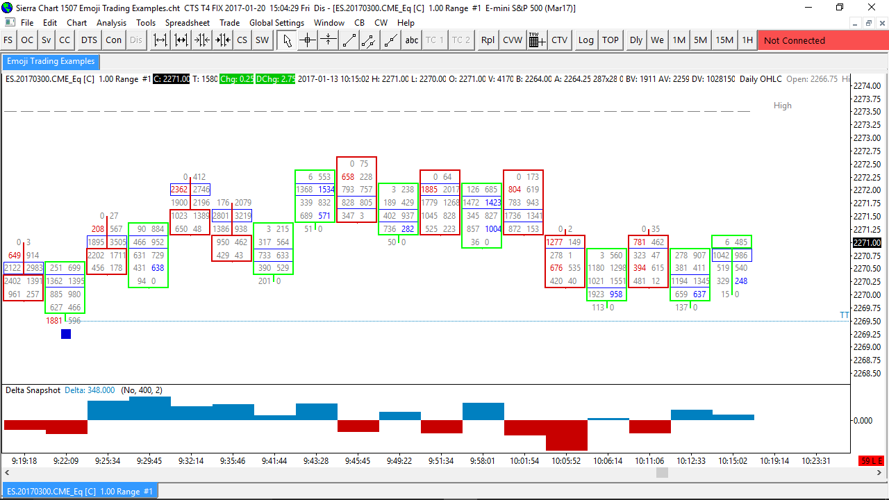 2x Free Order Flow Indicators - Support Board - Sierra Chart