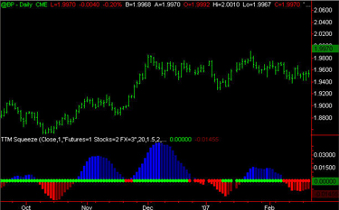 Bollinger Band Squeeze TTM Squeeze - Support Board - Sierra Chart