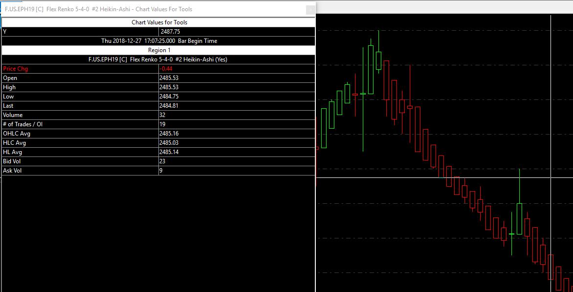 Heiken-ashi/flex renko chart - wrong OHLC data in both chart values