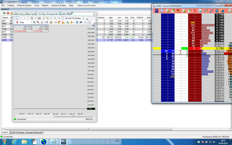 DOM Trading column customization - Support Board - Sierra Chart