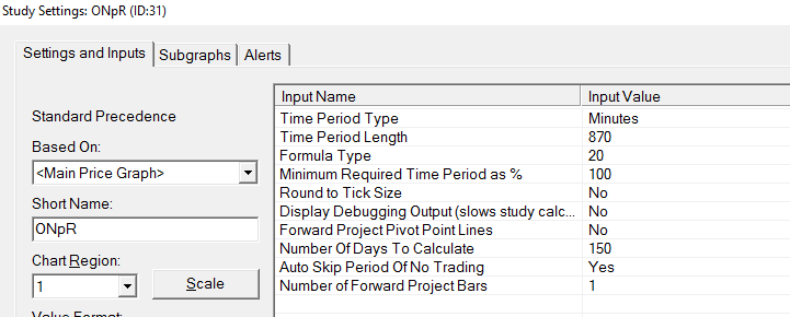 Pivot Points - Variable Period Study Error - Support Board - Sierra