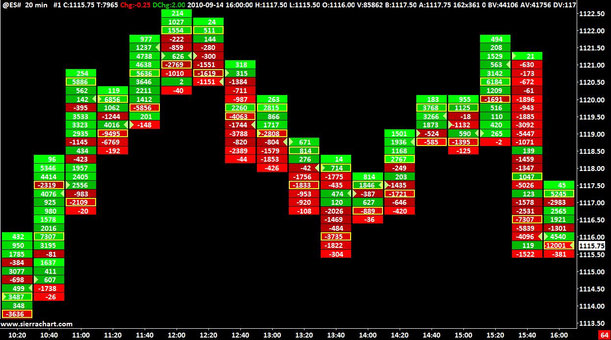 bid vs ask price stock