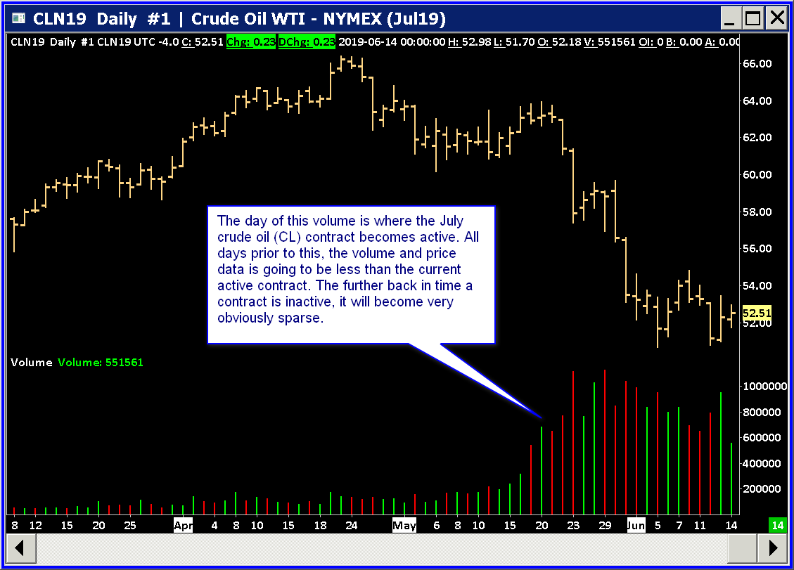 Continuous Futures Contract Charts - Sierra Chart