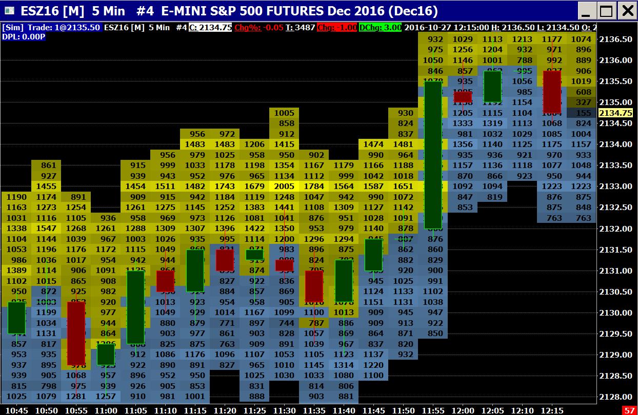 Forex market replay
