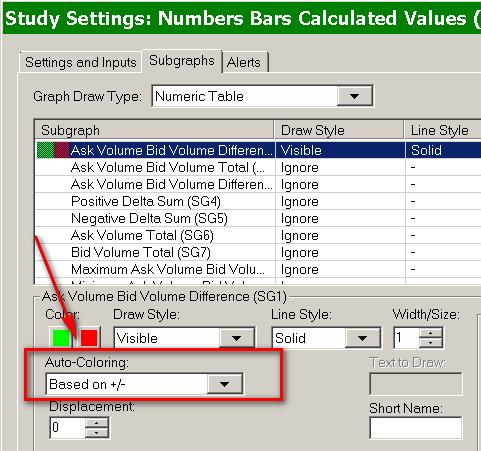 Numbers Bars - Sierra Chart