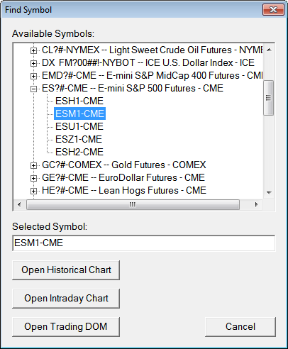 Rithmic Trading Platform Service Sierra Chart