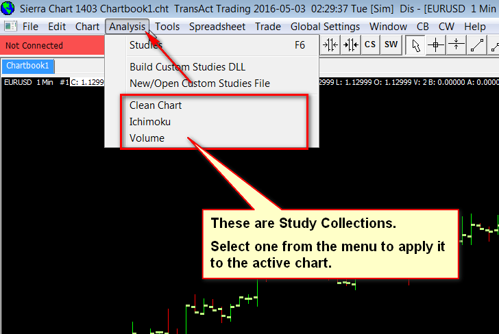 Study Collections - Sierra Chart
