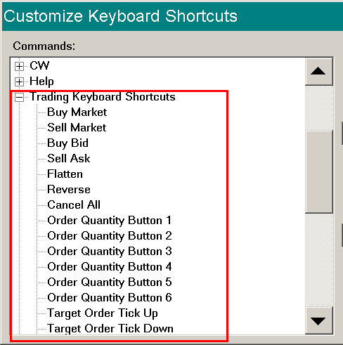 Key option trading